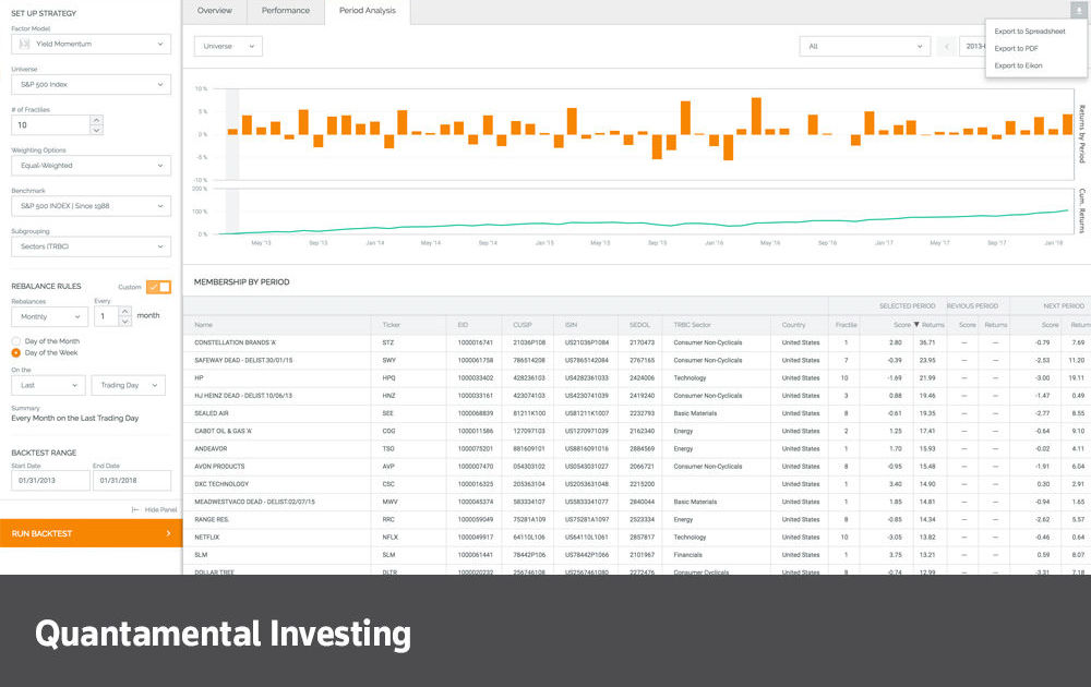 Social investing and the search for ESG data