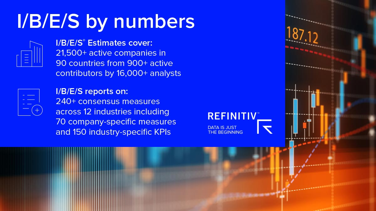 I/B/E/S by numbers. Helping quant investors to find alpha