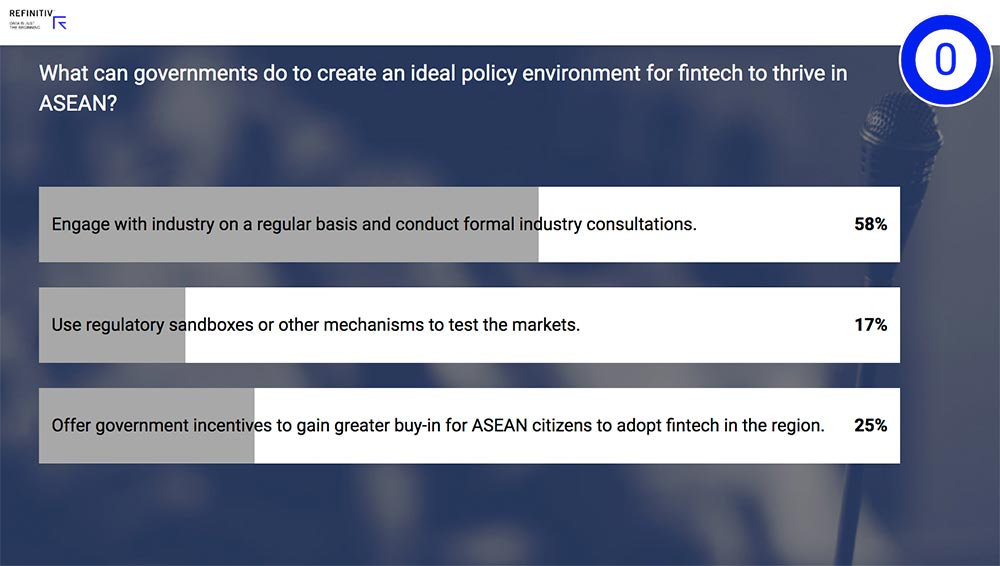 Regulation in ASEAN Question.Seven trends transforming ASEAN regulation