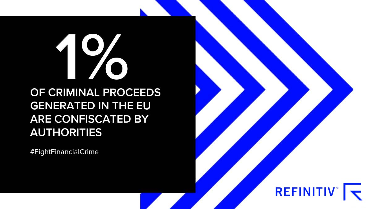 1% of criminal proceeds generated in the EU are confiscated bv aurhorities