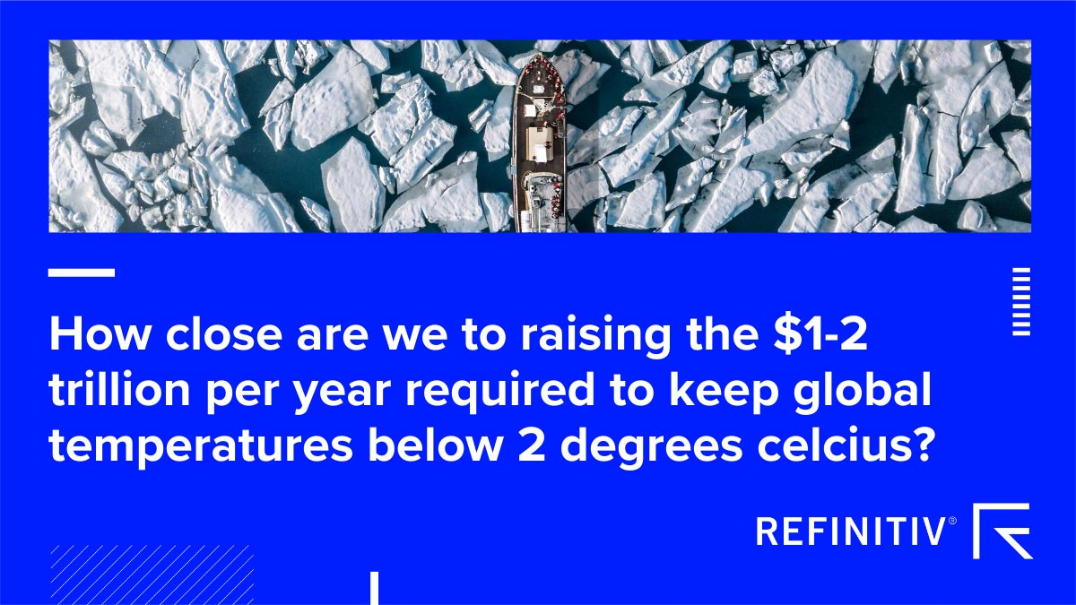 How close are we to raising the $1-2 trillion per year required to keep global temperatures below 2 degrees celsius