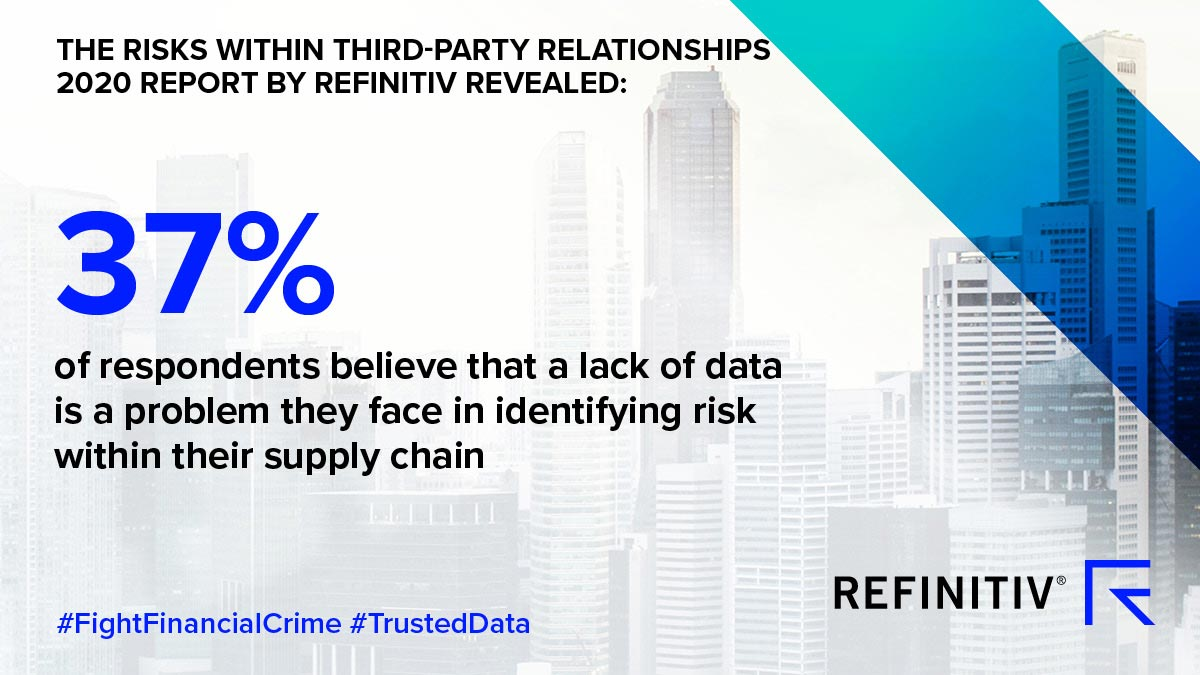 37% of respondents believe that a lack of data is a problem they face in identifying risk within their own supply chain. Fighting organized crime in sports