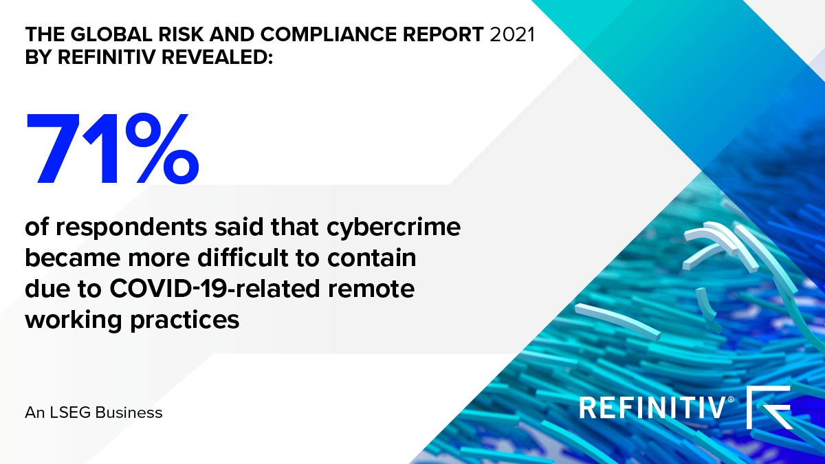 71 percent of respondents found cybercrime more difficult to contain as the pandemic forced many to work remotely. Reshaping financial risk: Global trends and insights